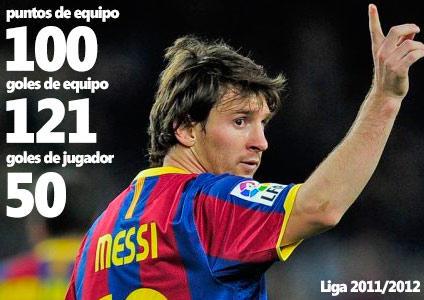 Récords Liga 2011-2012
