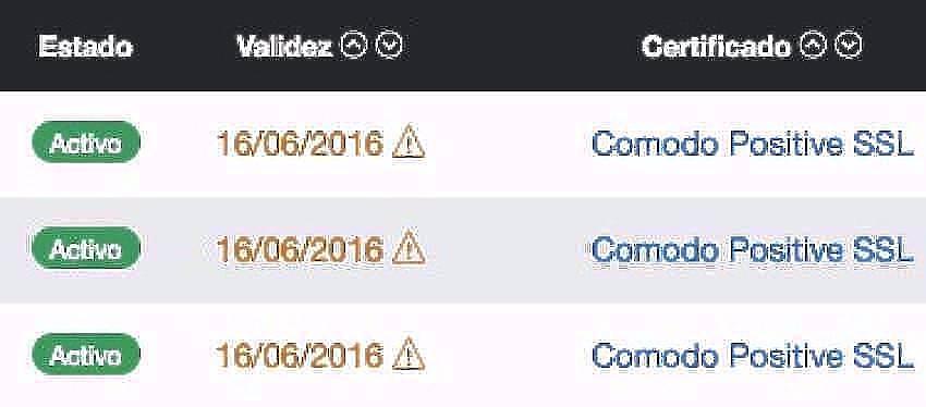 Cuándo debo renovar mi certificado SSL?