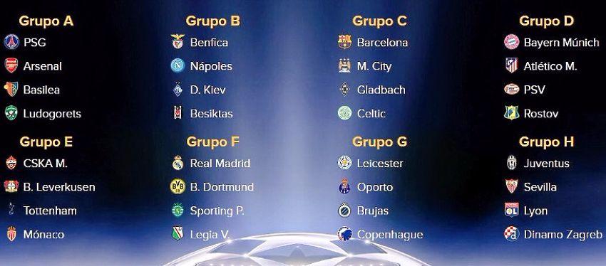 Así ha quedado la fase de grupos de la Liga de Campeones 2016-2017. Foto: Twitter.
