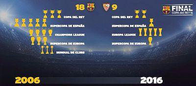 Datos de la final Copa del Rey - Foto: Twitter FC Barcelona