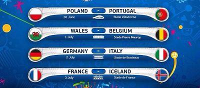 Estos son los enfrentamientos de los cuartos de final de la Eurocopa de Francia. Foto: @uefaeuro.