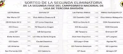 Sorteo de la Segunda Eliminatoria ascenso a Segunda B | Foto: Twitter RFEF