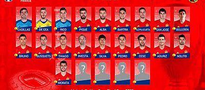 Lista abierta de convocados para la Eurocopa | Foto: Sefutbol