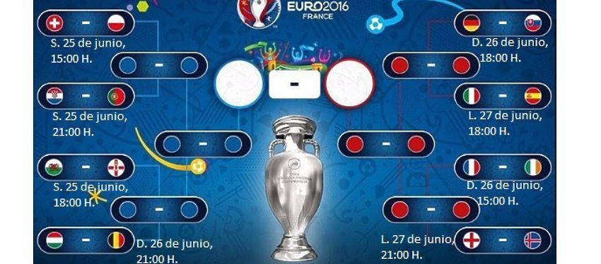 Este es el cuadro definitivo de los octavos de final de la Eurocopa 2016. Foto@uefaeuro.