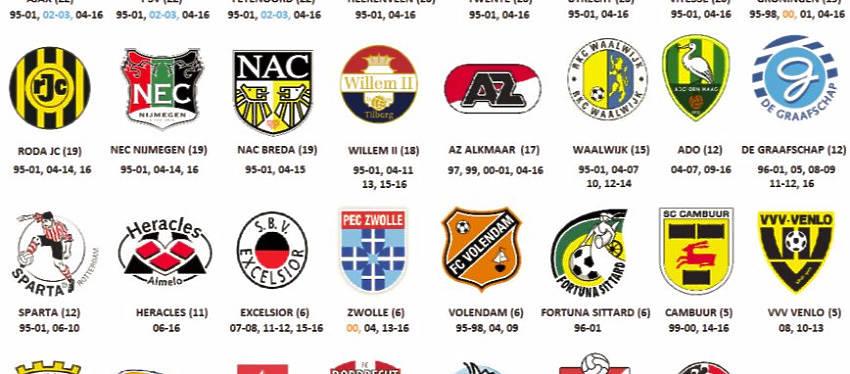 Foto: Eredivisie