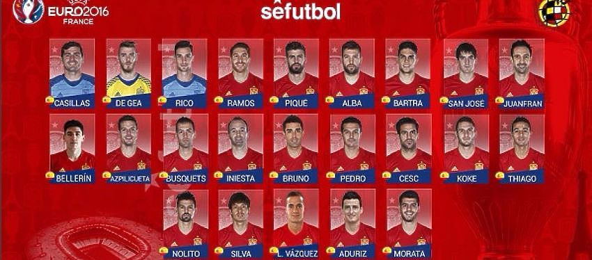 La lista definitiva de los 23 jugadores que defenderán la Eurocopa en Francia. Foto: @sefutbol.