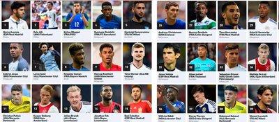 Los mejores jugadores sub-21 del mundo