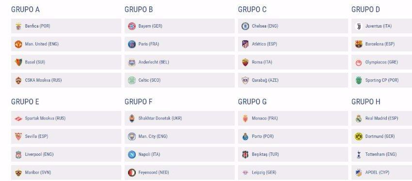 Resultado del sorteo Champions League 2018